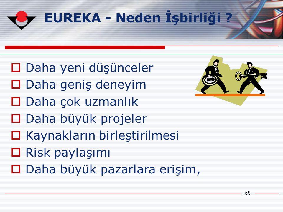 EUREKA - Neden İşbirliği