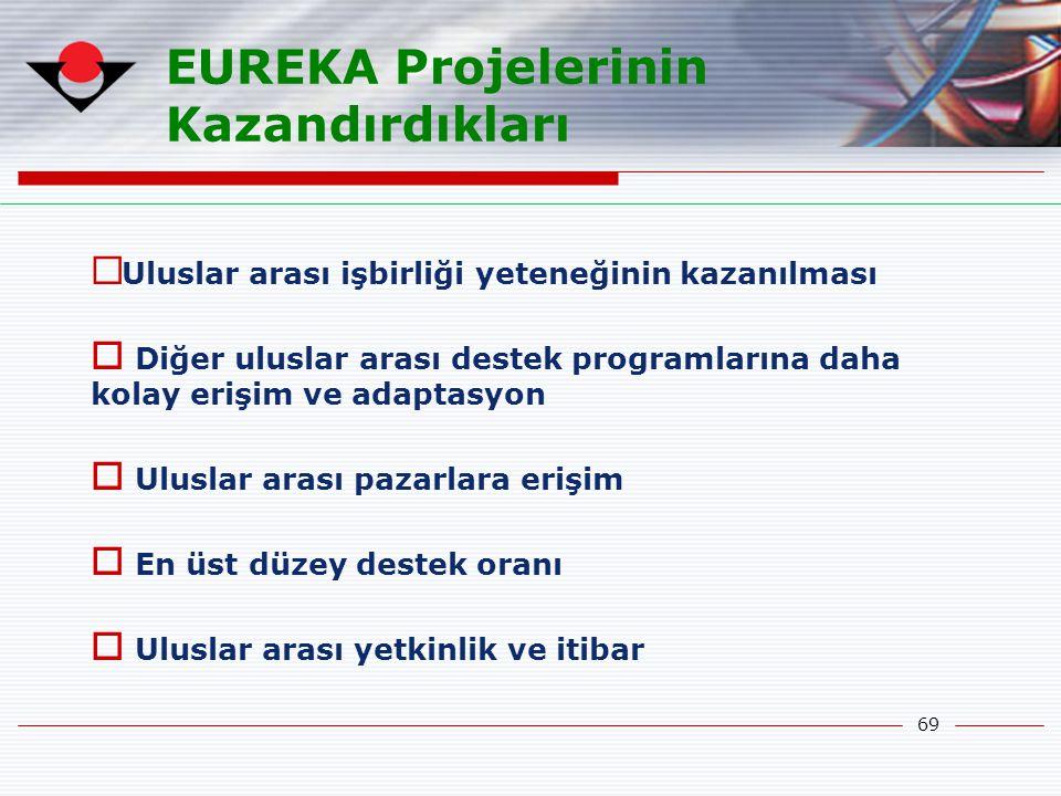 EUREKA Projelerinin Kazandırdıkları