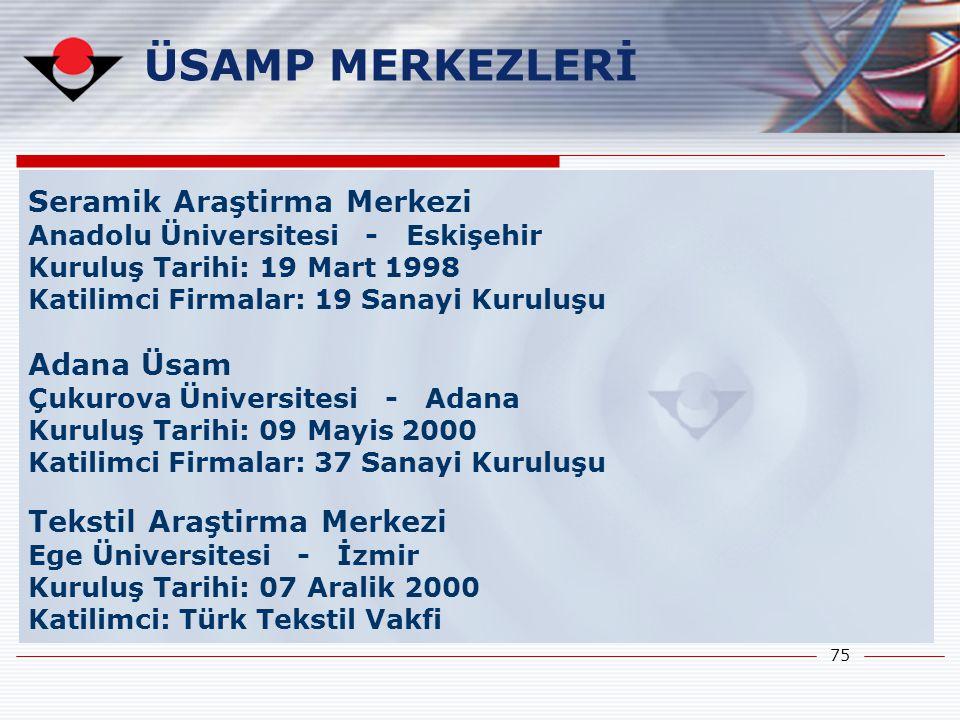 ÜSAMP MERKEZLERİ Seramik Araştirma Merkezi Adana Üsam