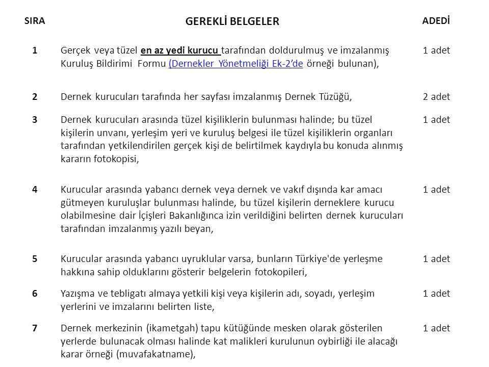 GEREKLİ BELGELER SIRA ADEDİ 1