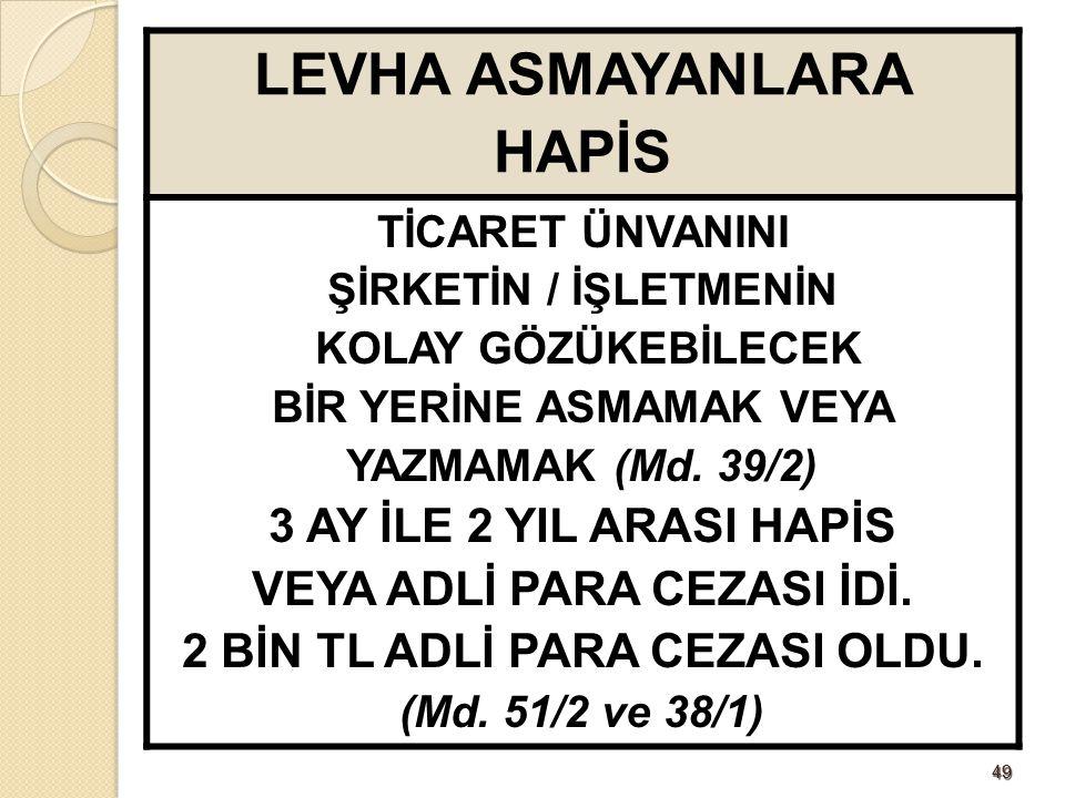 LEVHA ASMAYANLARA HAPİS