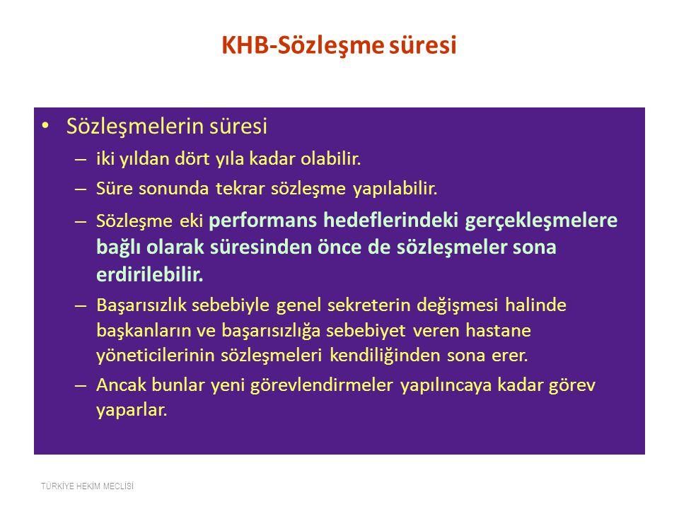 KHB-Sözleşme süresi Sözleşmelerin süresi