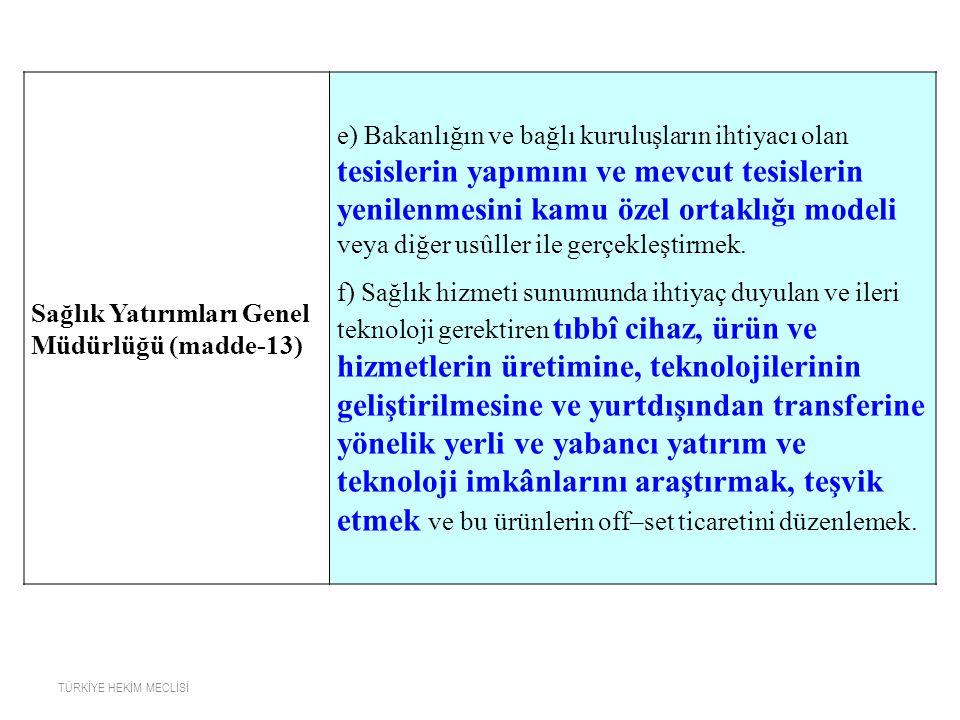 Sağlık Yatırımları Genel Müdürlüğü (madde-13)