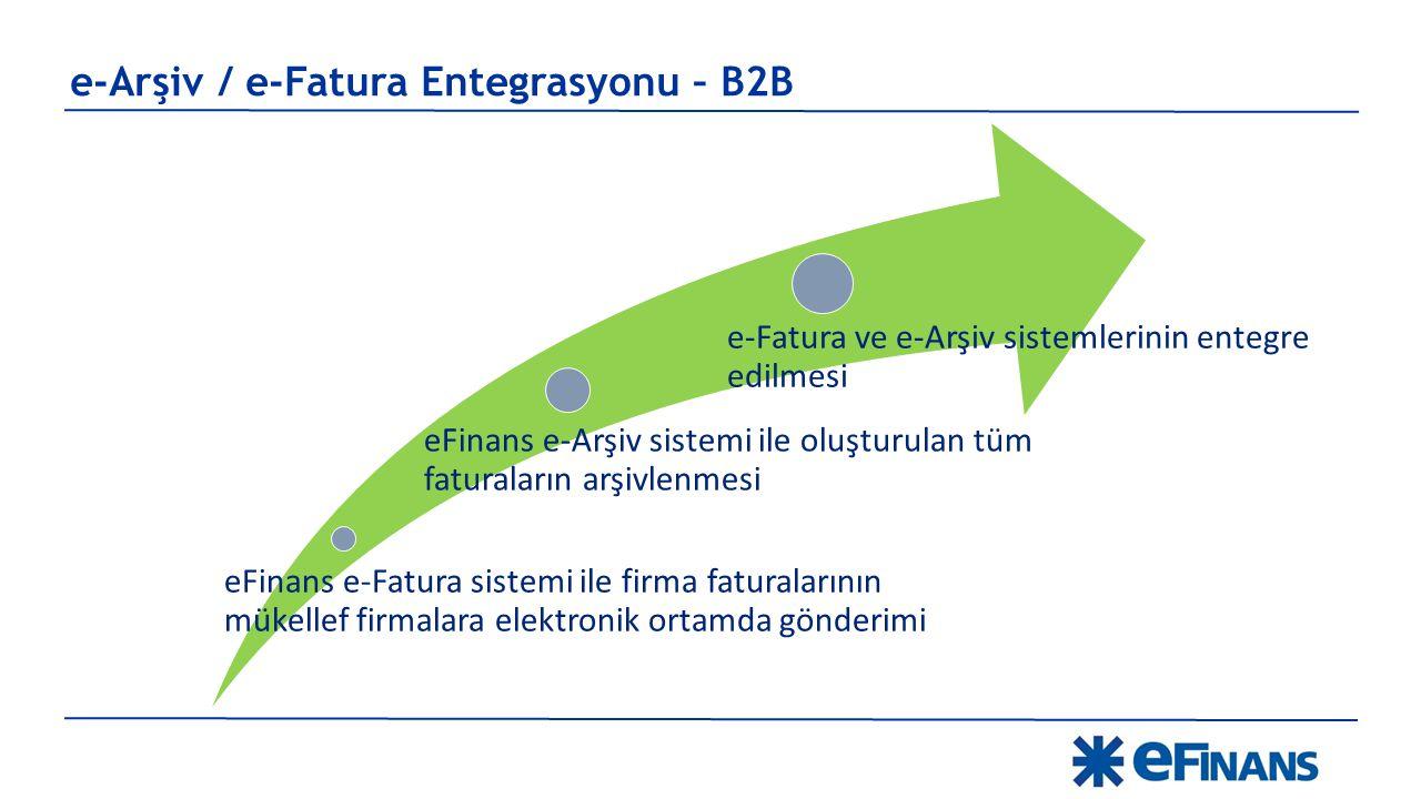 e-Arşiv / e-Fatura Entegrasyonu – B2B