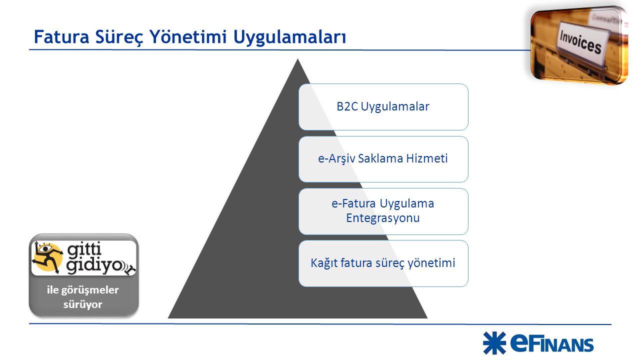 Fatura Süreç Yönetimi Uygulamaları