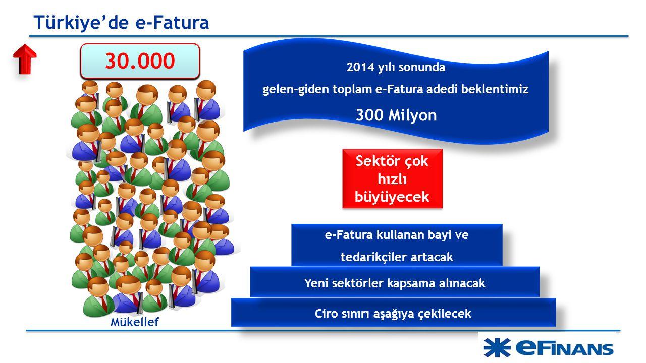 Türkiye'de e-Fatura 2014 yılı sonunda. gelen-giden toplam e-Fatura adedi beklentimiz 300 Milyon. 23.000.