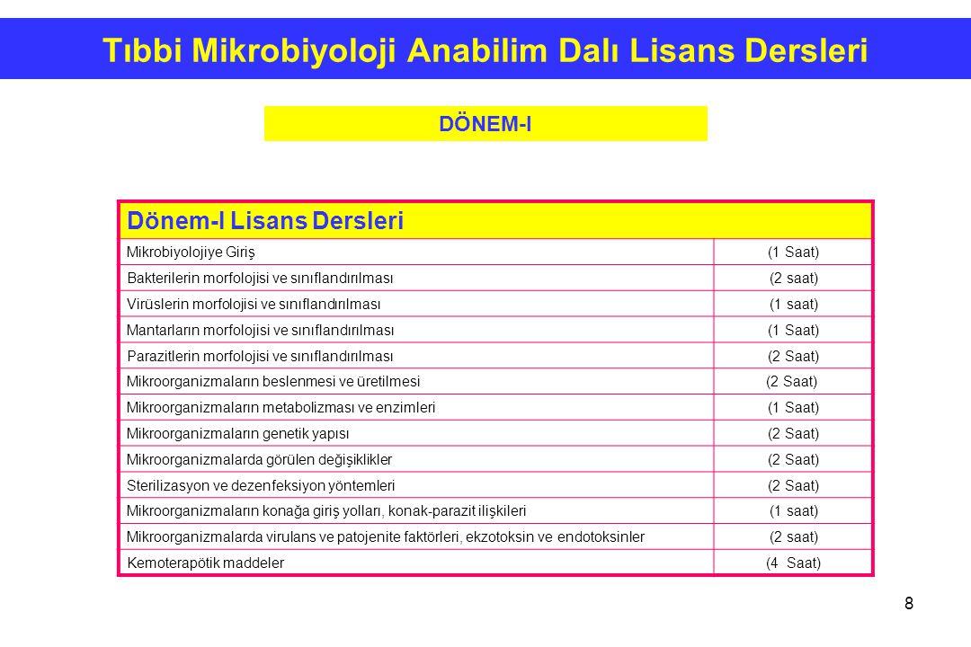 Tıbbi Mikrobiyoloji Anabilim Dalı Lisans Dersleri
