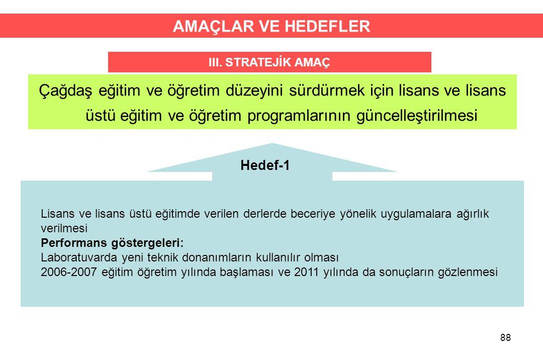AMAÇLAR VE HEDEFLER III. STRATEJİK AMAÇ.