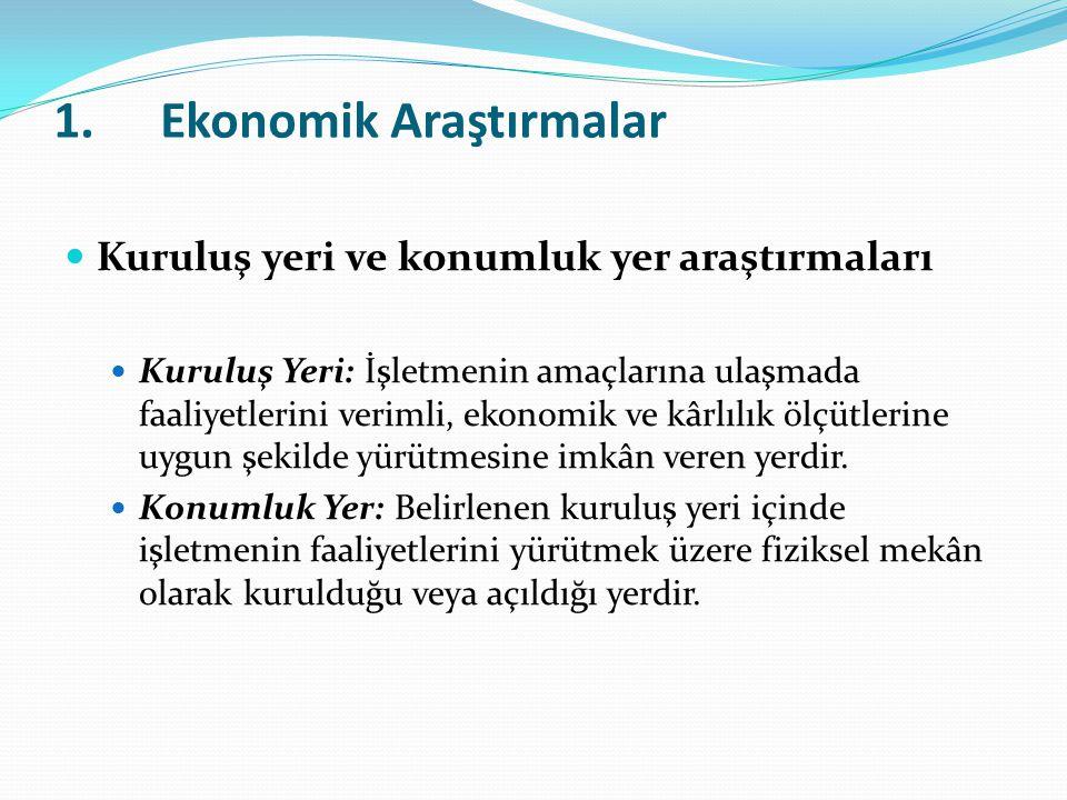 1. Ekonomik Araştırmalar