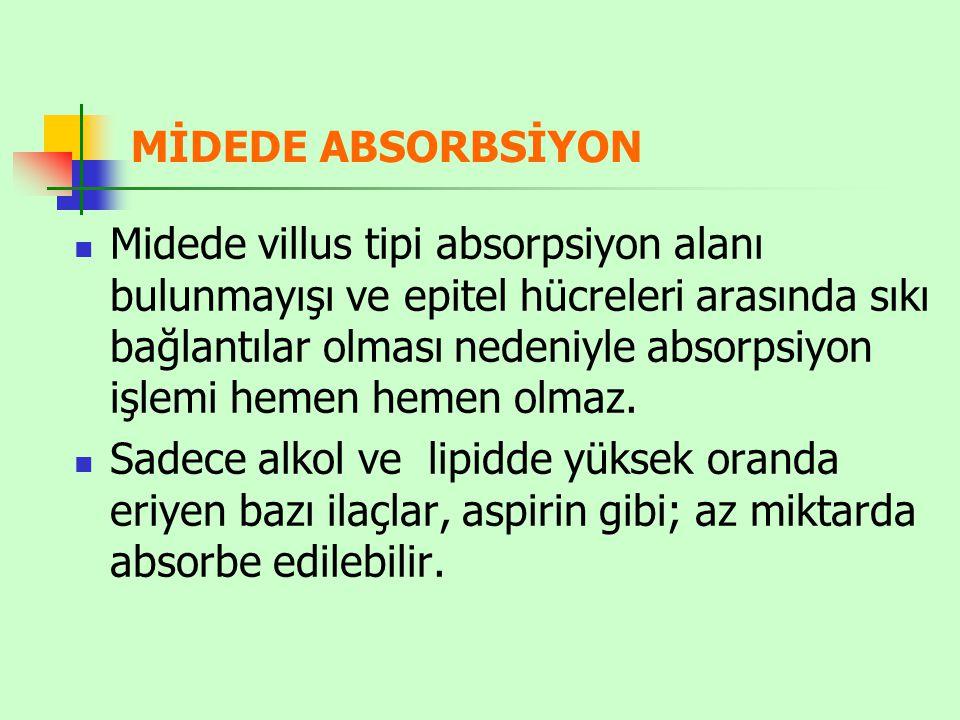 MİDEDE ABSORBSİYON