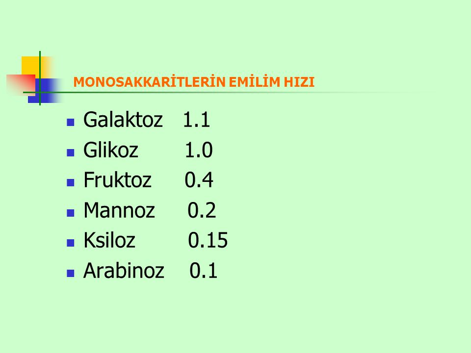 Galaktoz 1.1 Glikoz 1.0 Fruktoz 0.4 Mannoz 0.2 Ksiloz 0.15