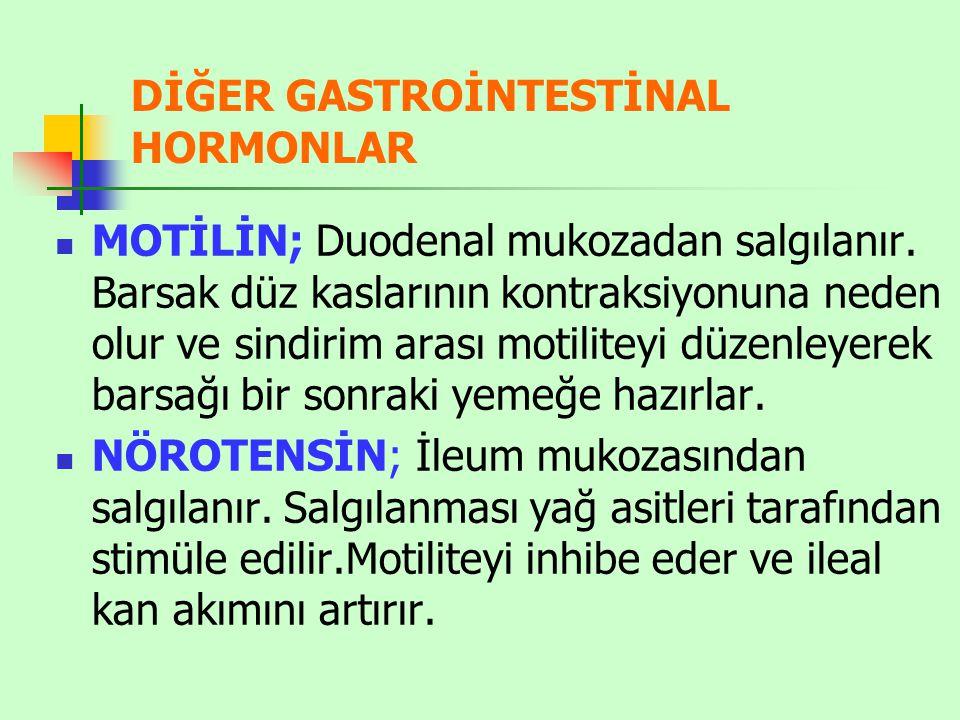 DİĞER GASTROİNTESTİNAL HORMONLAR
