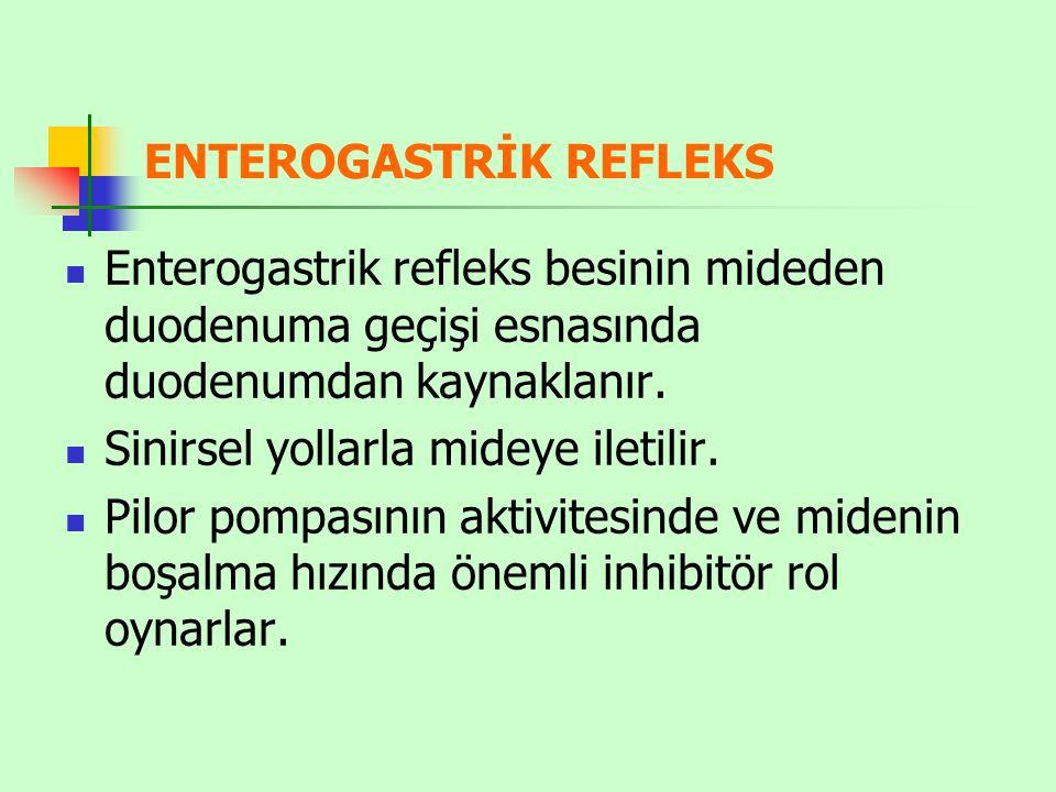 ENTEROGASTRİK REFLEKS