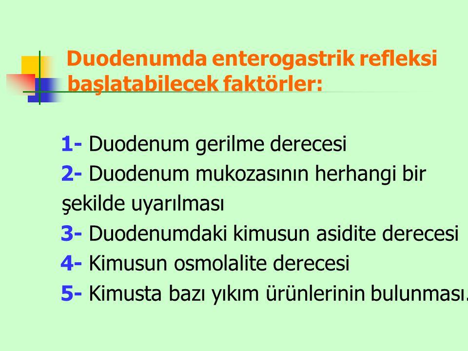 Duodenumda enterogastrik refleksi başlatabilecek faktörler: