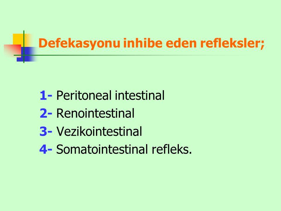 Defekasyonu inhibe eden refleksler;