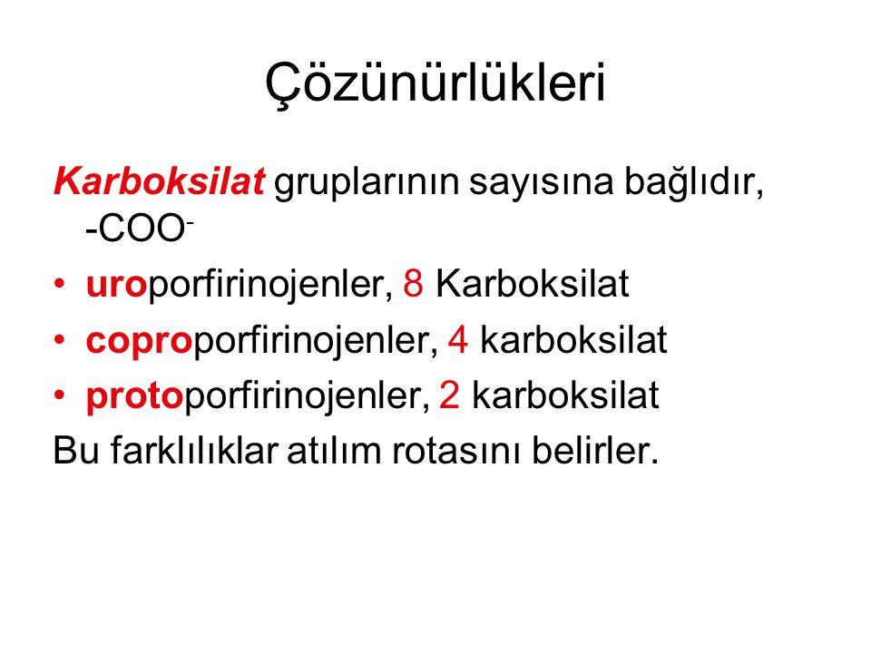 Çözünürlükleri Karboksilat gruplarının sayısına bağlıdır, -COO-