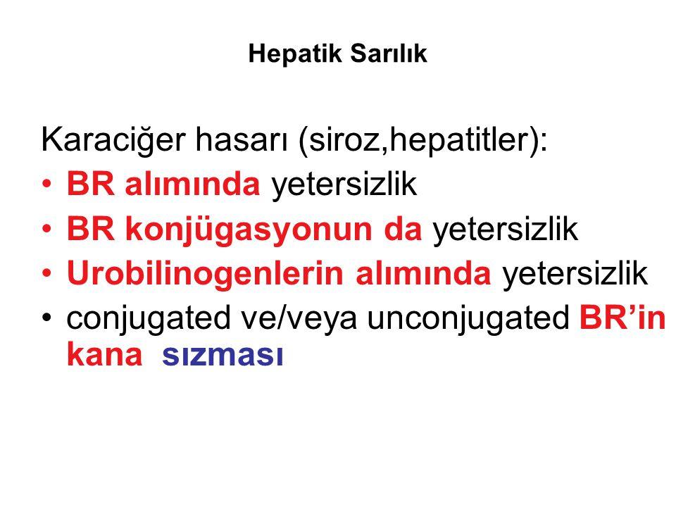 Karaciğer hasarı (siroz,hepatitler): BR alımında yetersizlik
