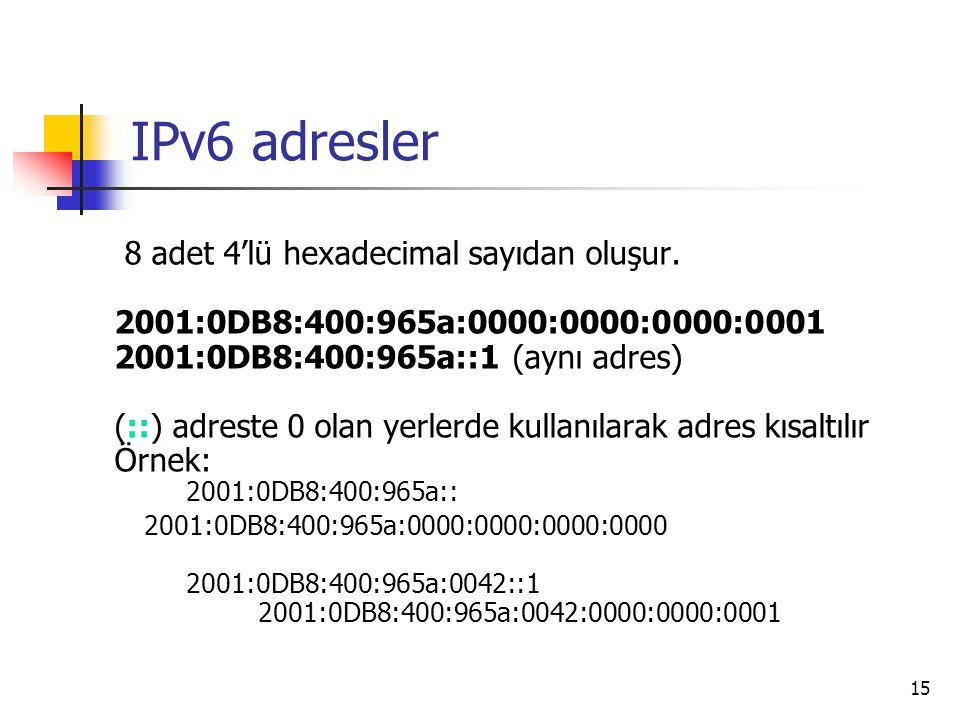 IPv6 adresler 8 adet 4'lü hexadecimal sayıdan oluşur.