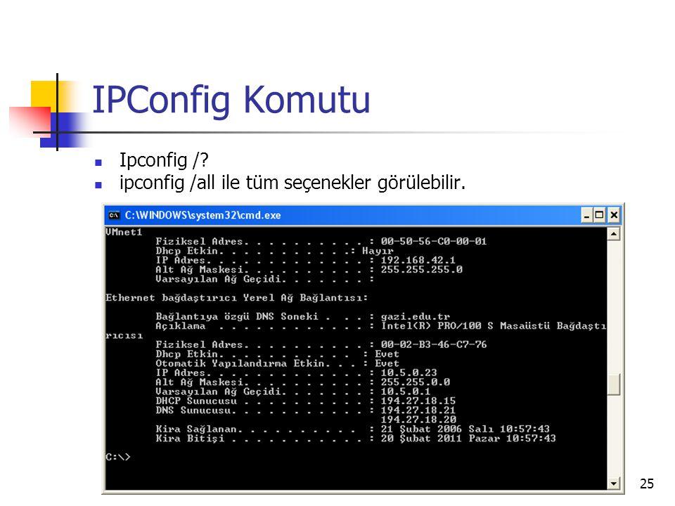 IPConfig Komutu Ipconfig /