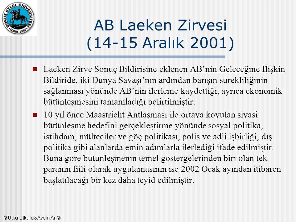 AB Laeken Zirvesi (14-15 Aralık 2001)