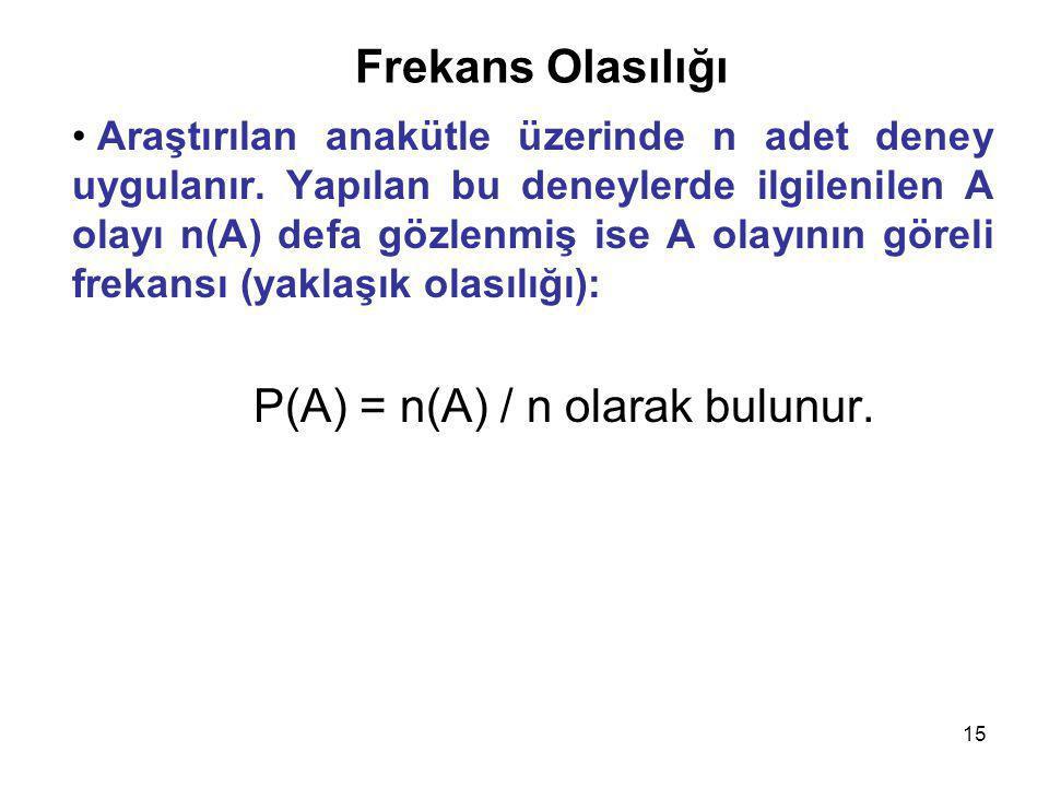 P(A) = n(A) / n olarak bulunur.