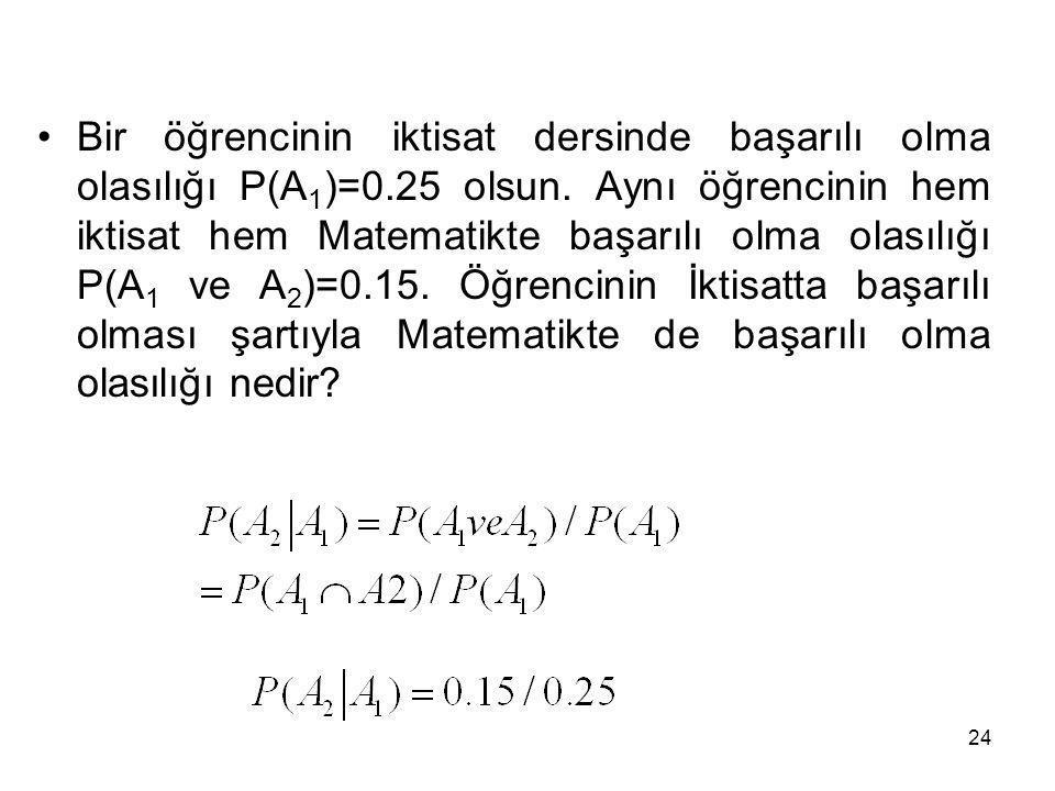 Bir öğrencinin iktisat dersinde başarılı olma olasılığı P(A1)=0