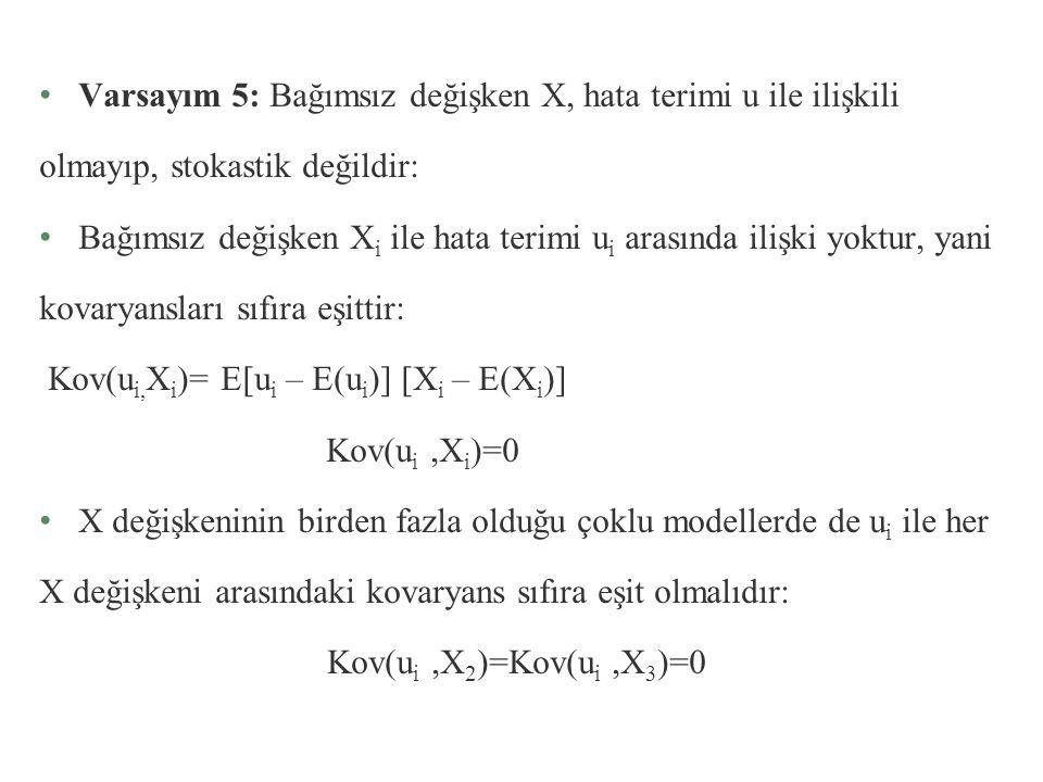 Varsayım 5: Bağımsız değişken X, hata terimi u ile ilişkili