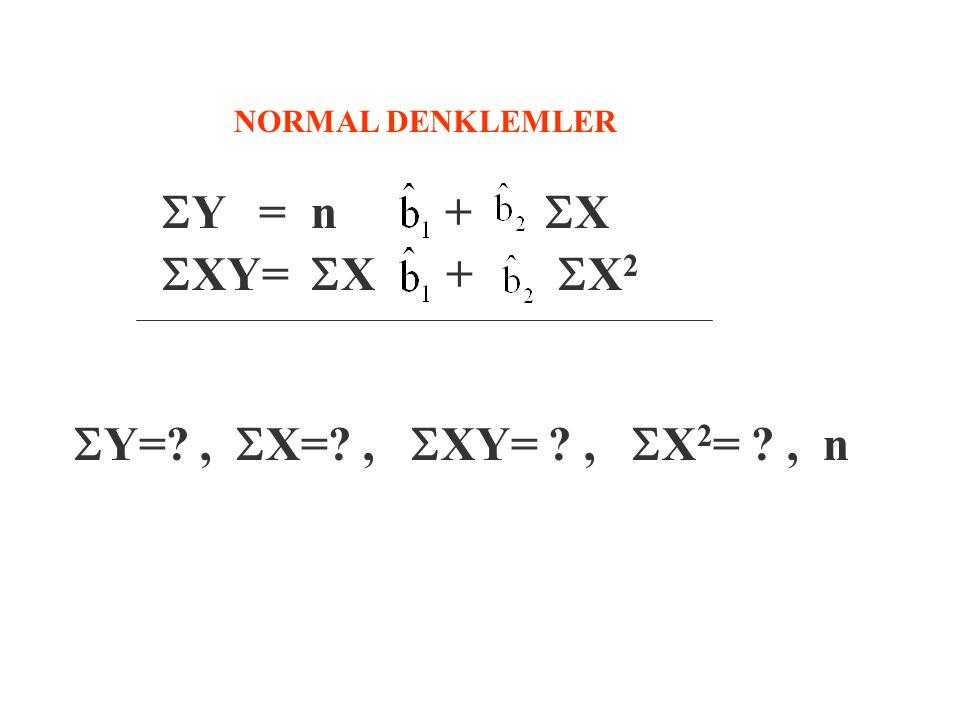 SY = n + SX SXY= SX + SX2 SY= , SX= , SXY= , SX2= , n