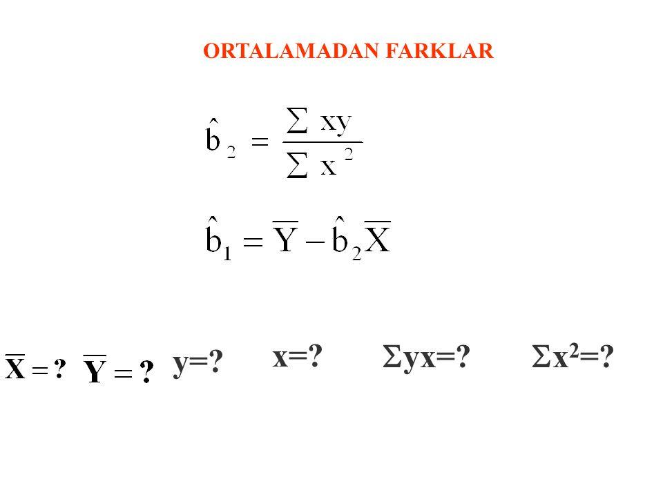 ORTALAMADAN FARKLAR x= Syx= Sx2= y=