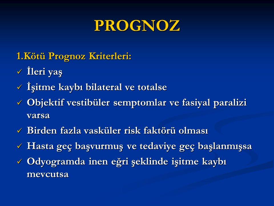 PROGNOZ 1.Kötü Prognoz Kriterleri: İleri yaş