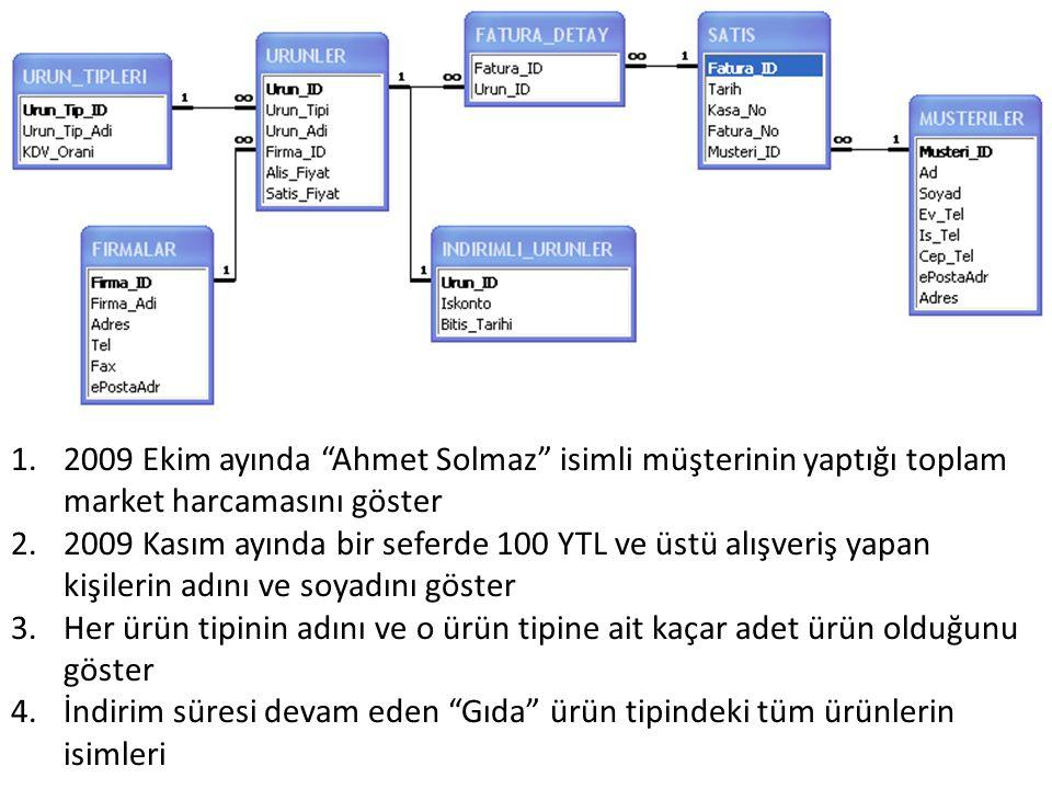 2009 Ekim ayında Ahmet Solmaz isimli müşterinin yaptığı toplam market harcamasını göster
