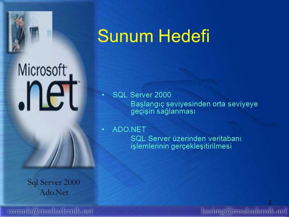 Sunum Hedefi SQL Server 2000