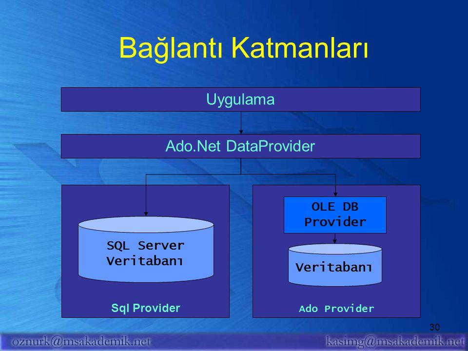 Bağlantı Katmanları Uygulama Ado.Net DataProvider OLE DB Provider