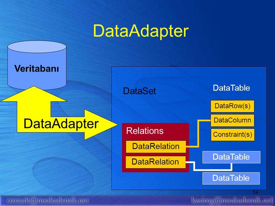 DataAdapter DataAdapter Veritabanı DataSet Relations DataTable