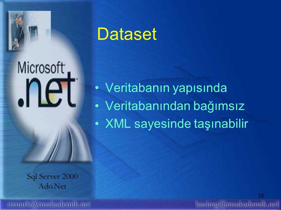 Dataset Veritabanın yapısında Veritabanından bağımsız