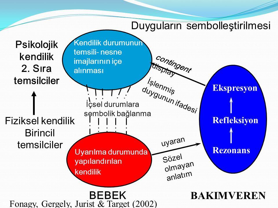 Fonagy, Gergely, Jurist & Target (2002)