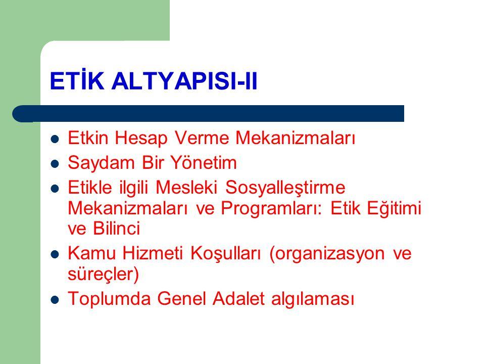 ETİK ALTYAPISI-II Etkin Hesap Verme Mekanizmaları Saydam Bir Yönetim