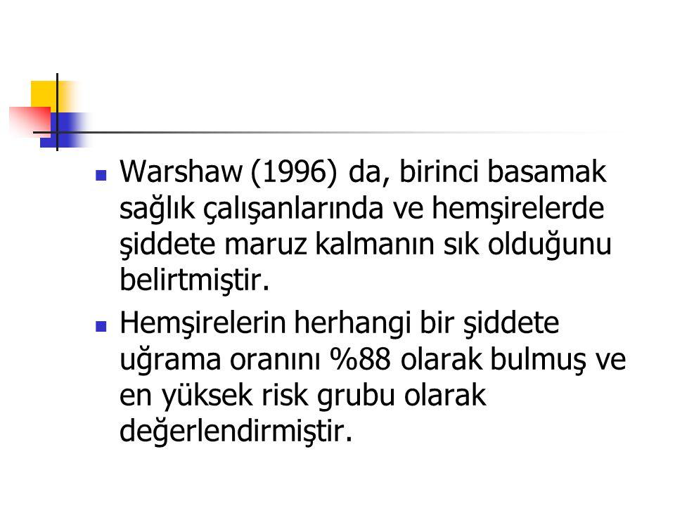Warshaw (1996) da, birinci basamak sağlık çalışanlarında ve hemşirelerde şiddete maruz kalmanın sık olduğunu belirtmiştir.