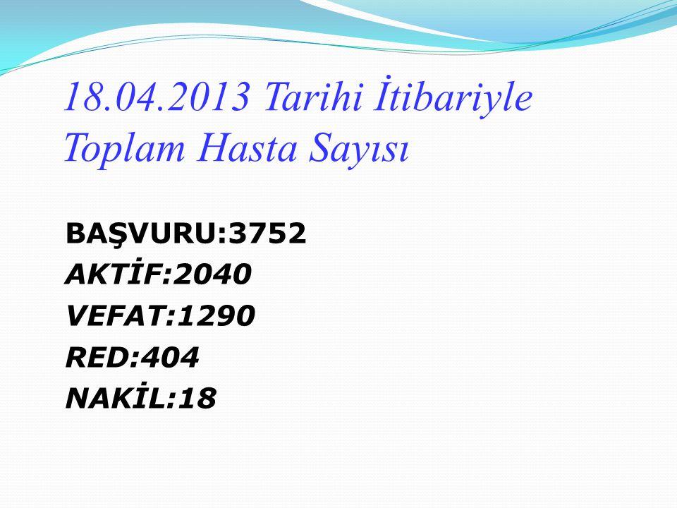 18.04.2013 Tarihi İtibariyle Toplam Hasta Sayısı