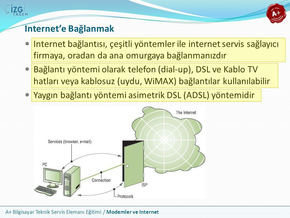 Internet'e Bağlanmak Internet bağlantısı, çeşitli yöntemler ile internet servis sağlayıcı firmaya, oradan da ana omurgaya bağlanmanızdır.