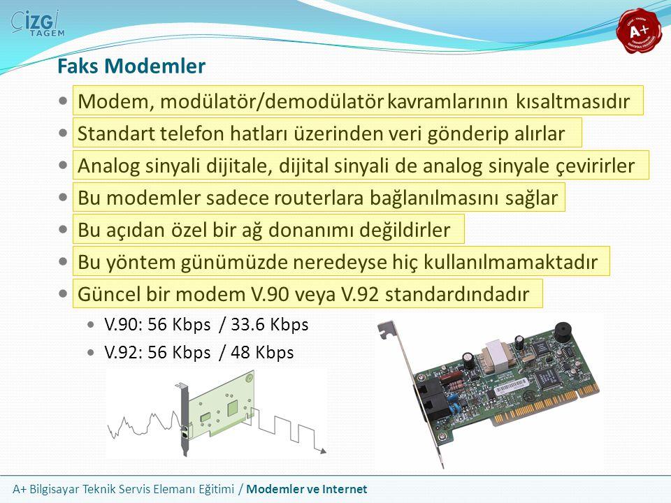 Faks Modemler Modem, modülatör/demodülatör kavramlarının kısaltmasıdır