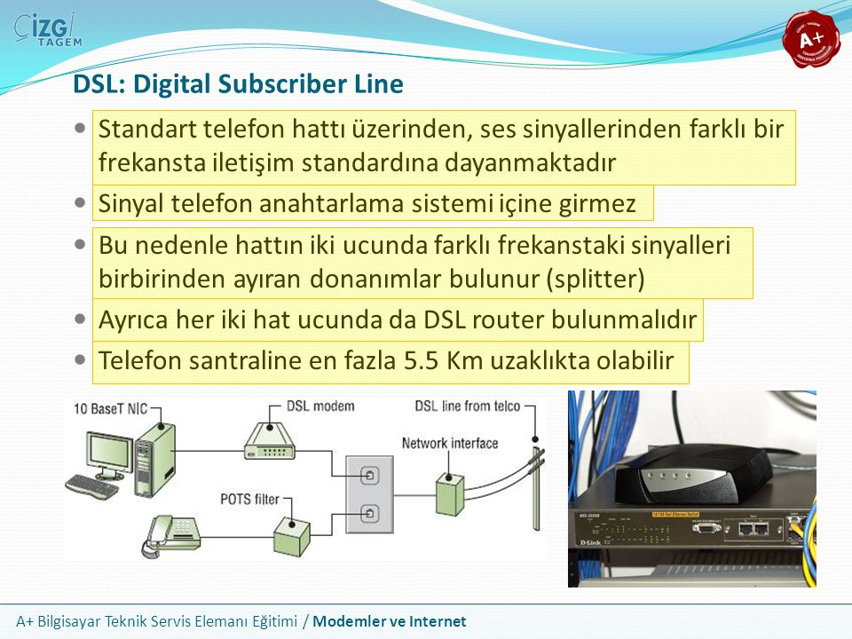 DSL: Digital Subscriber Line