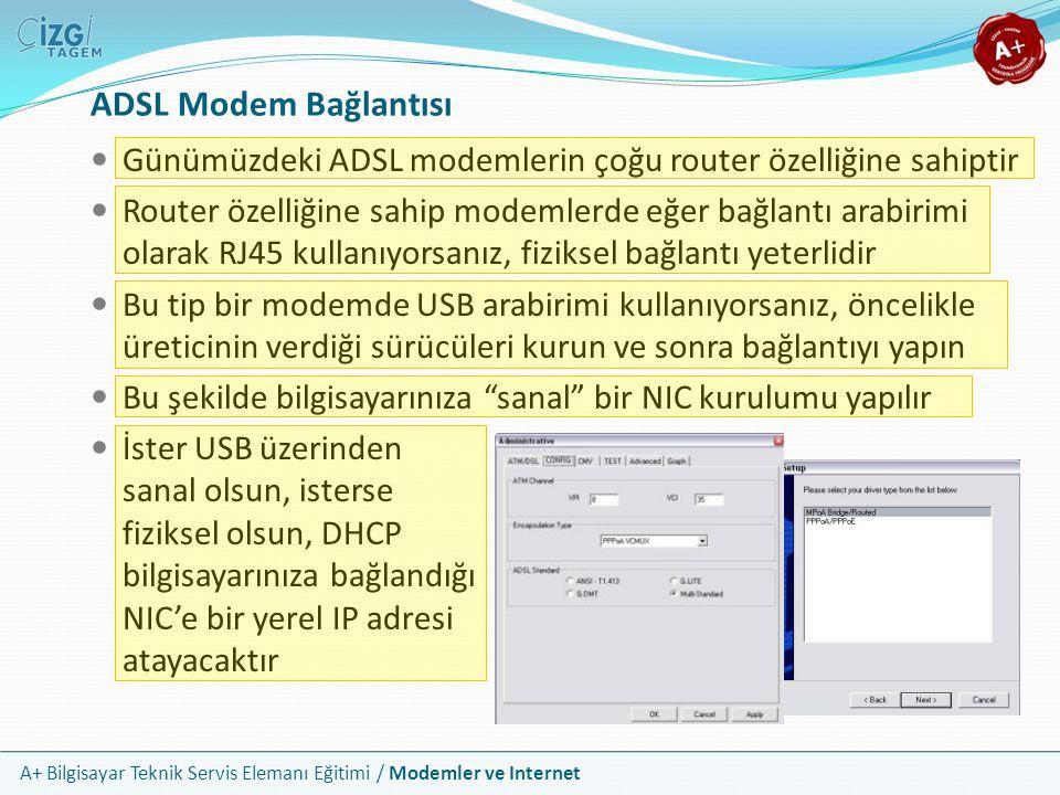ADSL Modem Bağlantısı Günümüzdeki ADSL modemlerin çoğu router özelliğine sahiptir.