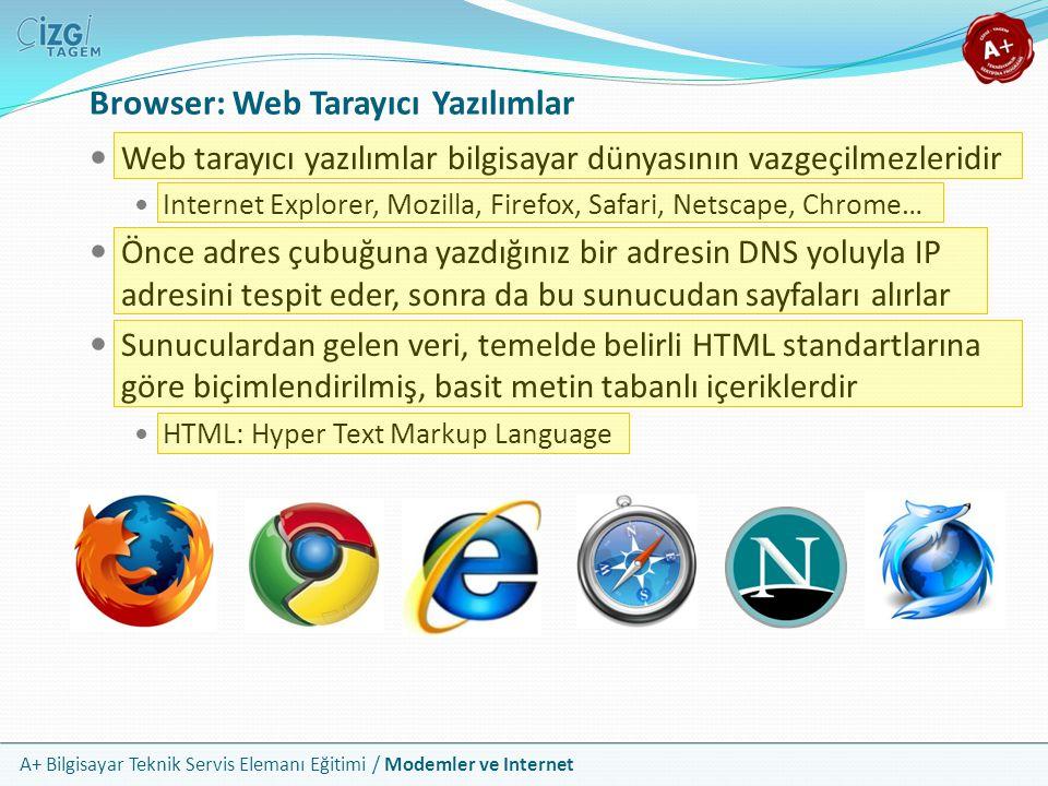 Browser: Web Tarayıcı Yazılımlar