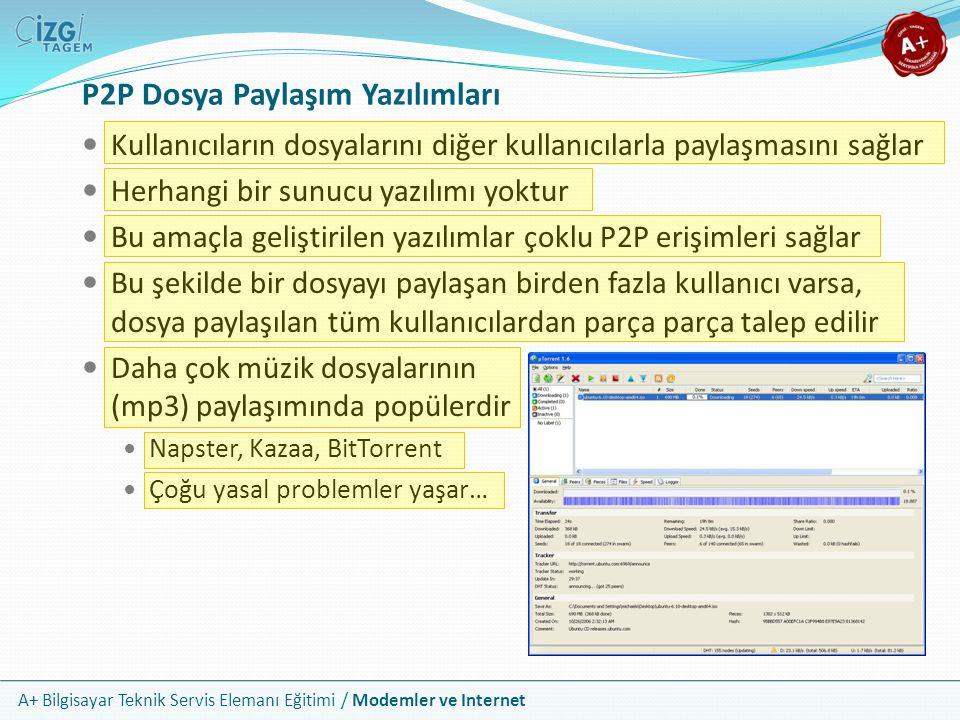 P2P Dosya Paylaşım Yazılımları