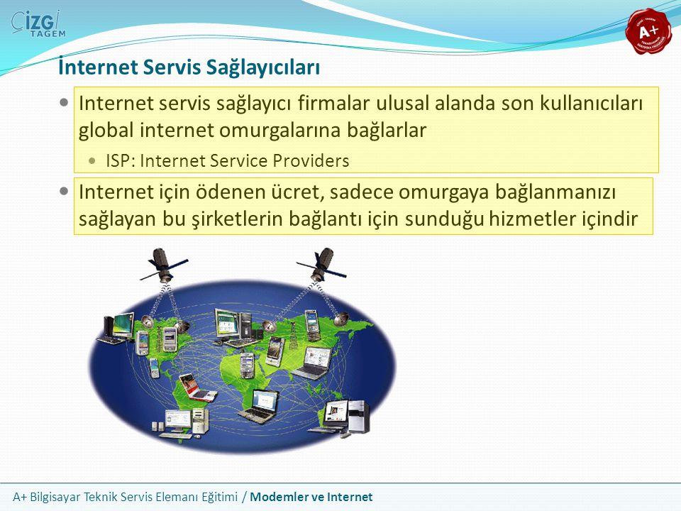 İnternet Servis Sağlayıcıları
