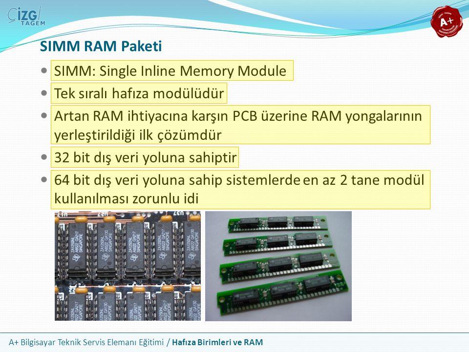 SIMM RAM Paketi SIMM: Single Inline Memory Module