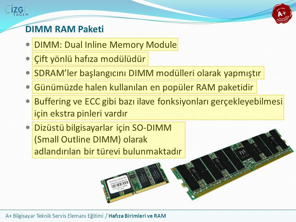 DIMM RAM Paketi DIMM: Dual Inline Memory Module