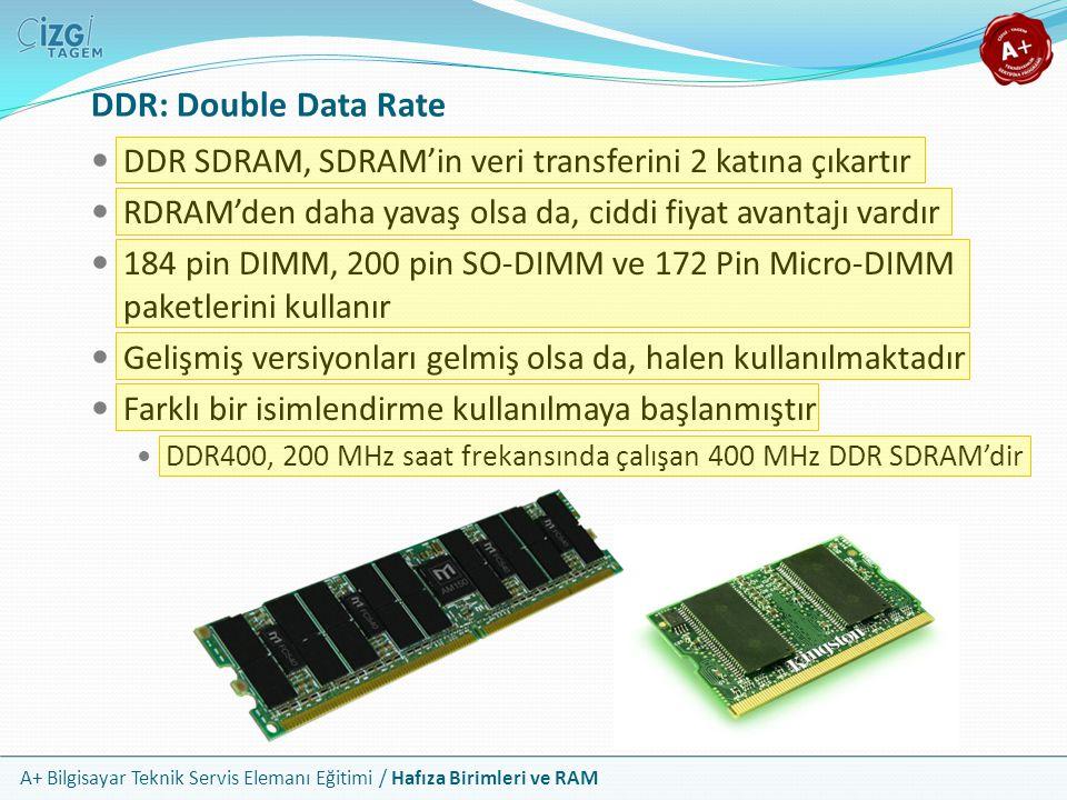 DDR: Double Data Rate DDR SDRAM, SDRAM'in veri transferini 2 katına çıkartır. RDRAM'den daha yavaş olsa da, ciddi fiyat avantajı vardır.