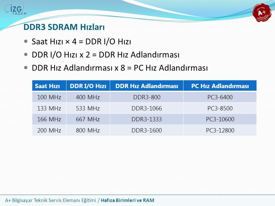 DDR3 SDRAM Hızları Saat Hızı × 4 = DDR I/O Hızı